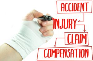 Important Terms To Know In a Personal Injury Case Part 3